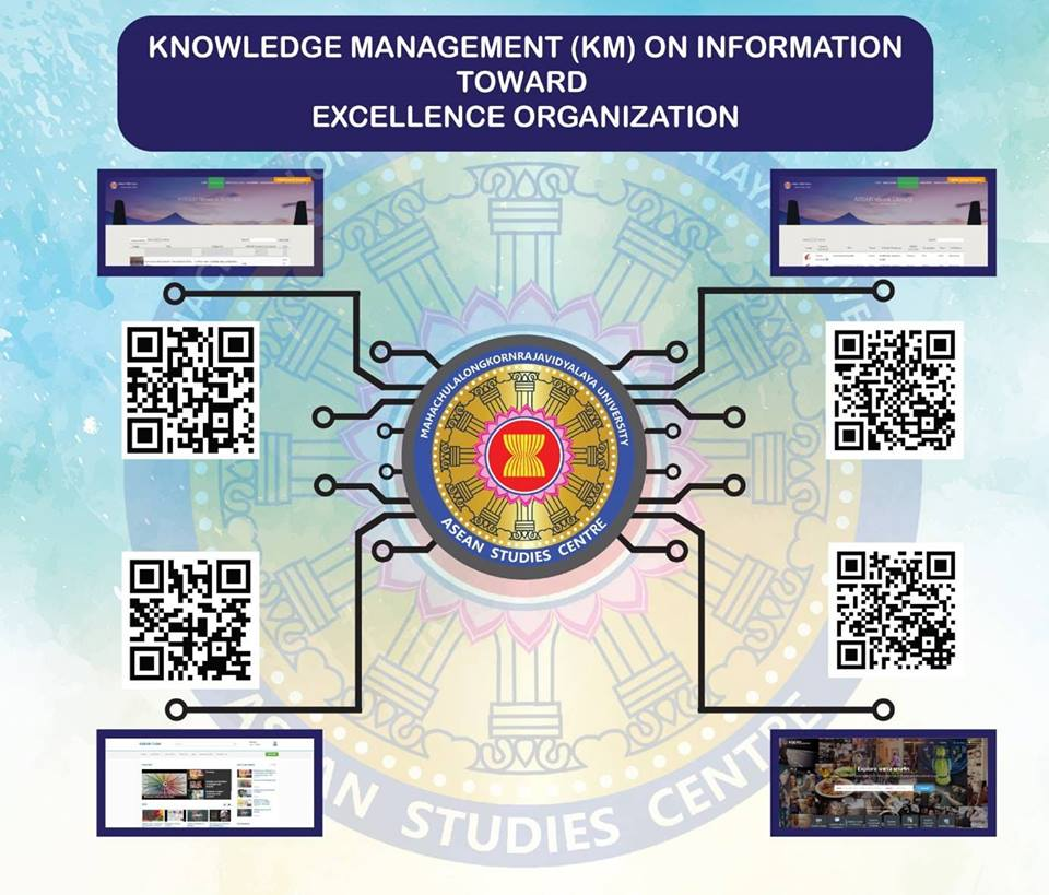 ASC-Database of Buddhist Studies and Asian Sociocultural Information (ASC-DBASI)